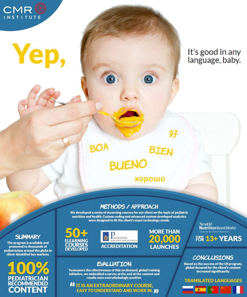 CMR Develops Pediatric Nutrition & Health Program For Nestle Nutrition Institute